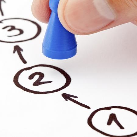 Программа «Три шага решения»